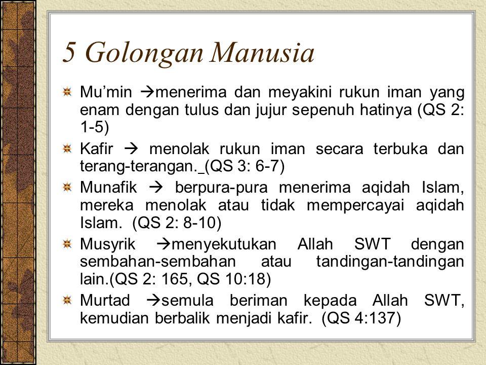 5 Golongan Manusia Mu'min menerima dan meyakini rukun iman yang enam dengan tulus dan jujur sepenuh hatinya (QS 2: 1-5)