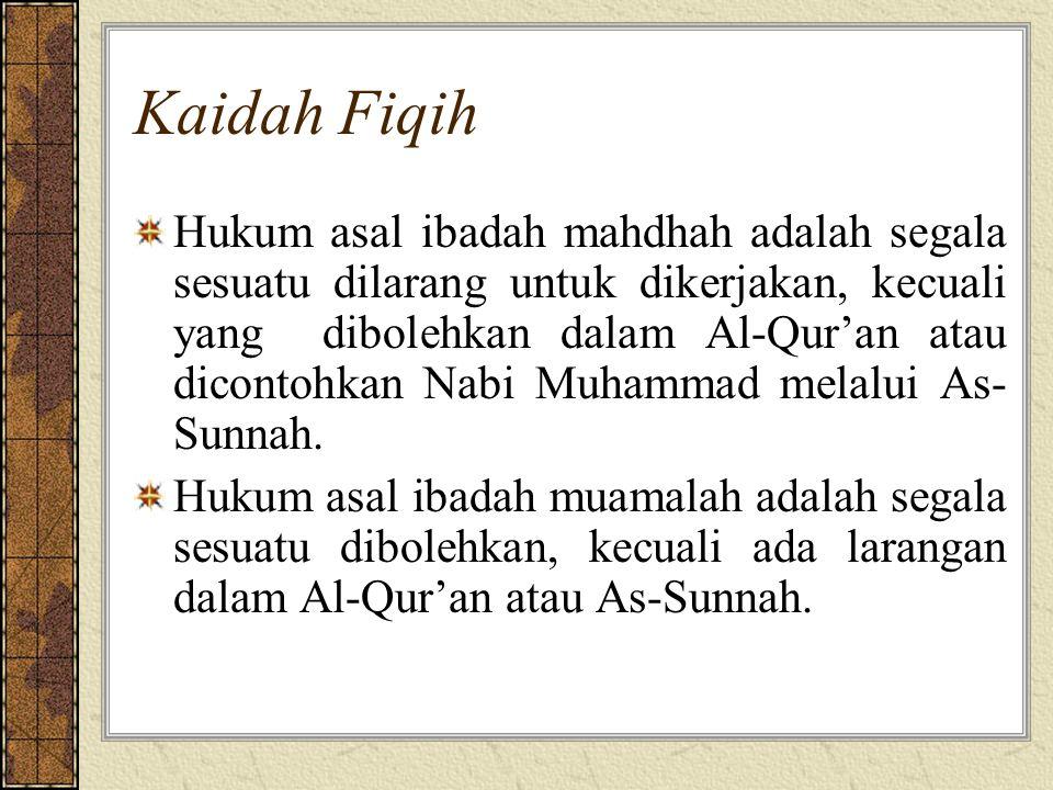 Kaidah Fiqih