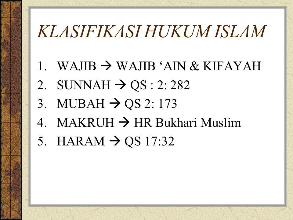 KLASIFIKASI HUKUM ISLAM