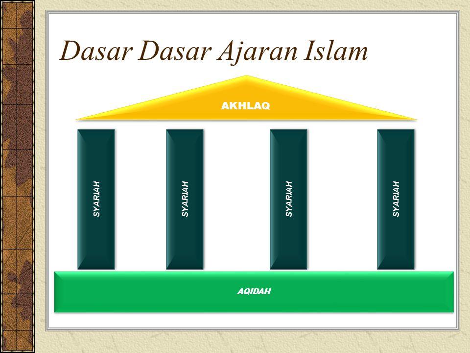 Dasar Dasar Ajaran Islam