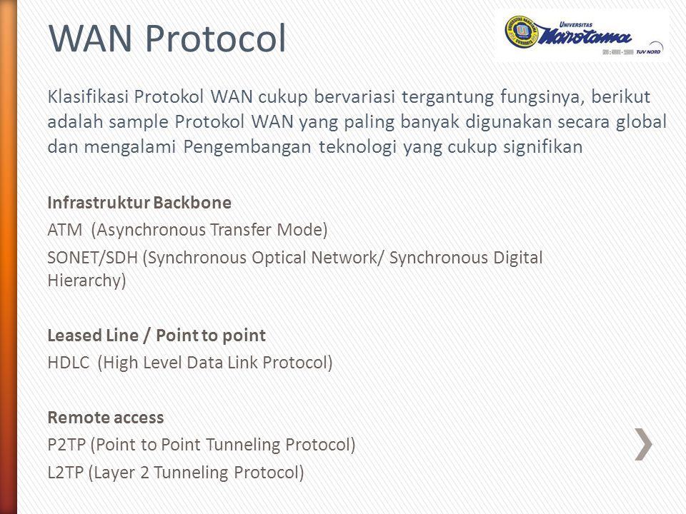 WAN Protocol Klasifikasi Protokol WAN cukup bervariasi tergantung fungsinya, berikut.