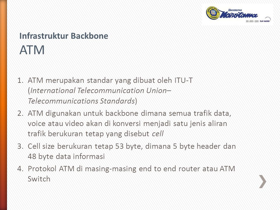 ATM Infrastruktur Backbone