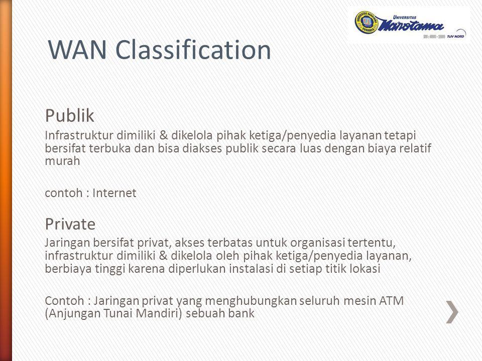 WAN Classification Publik Private