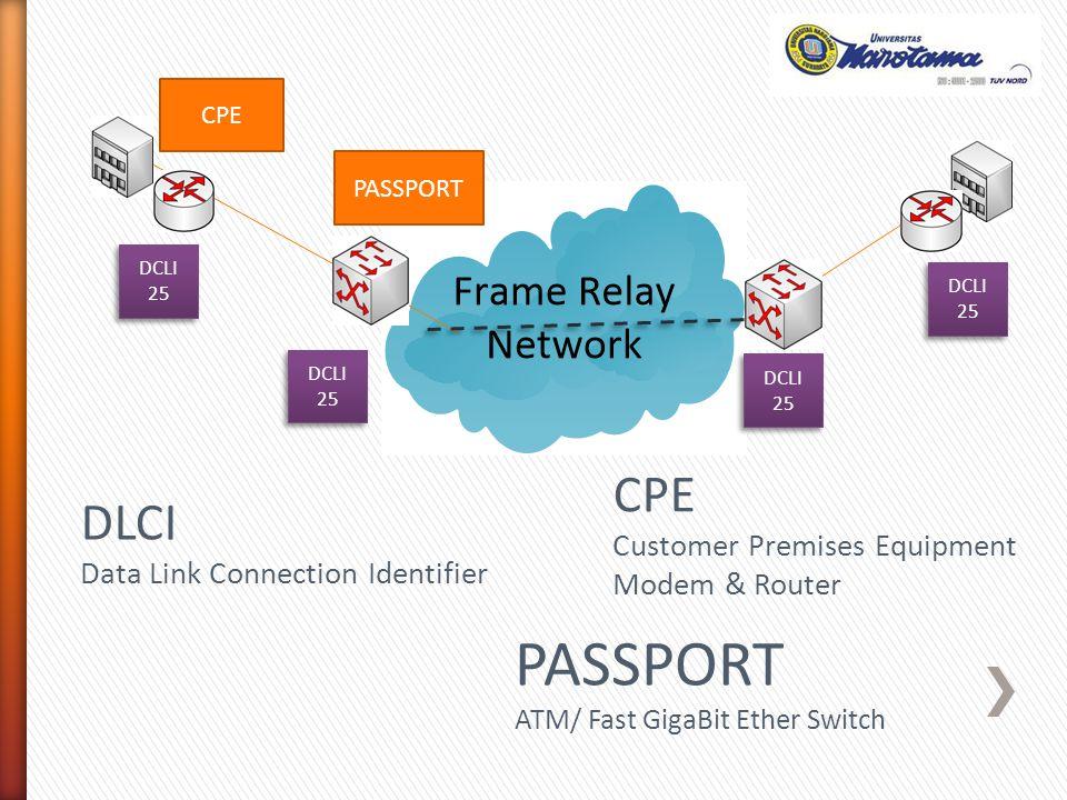 PASSPORT CPE DLCI Customer Premises Equipment Modem & Router