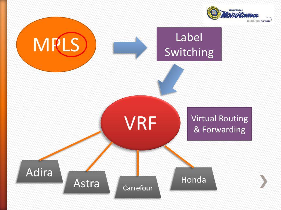 Virtual Routing & Forwarding