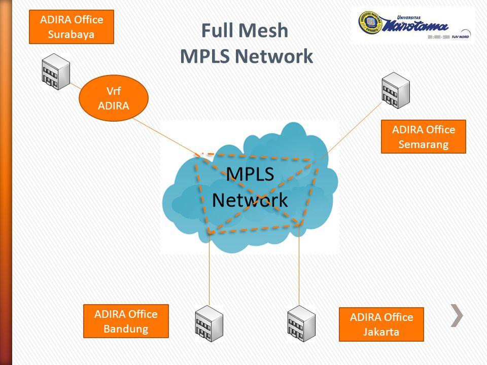 Full Mesh MPLS Network ADIRA Office Surabaya Vrf ADIRA ADIRA Office