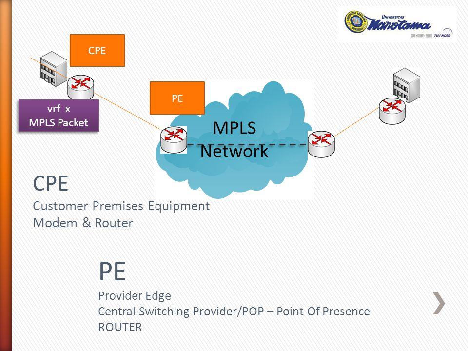 PE CPE Customer Premises Equipment Modem & Router Provider Edge