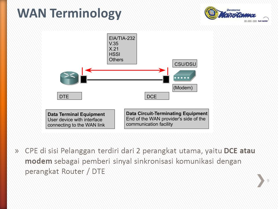WAN Terminology