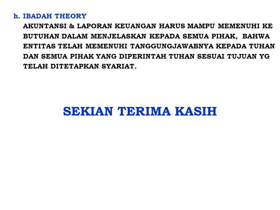 SEKIAN TERIMA KASIH h. IBADAH THEORY