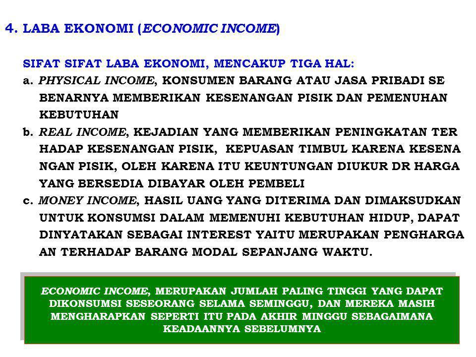 4. LABA EKONOMI (ECONOMIC INCOME)