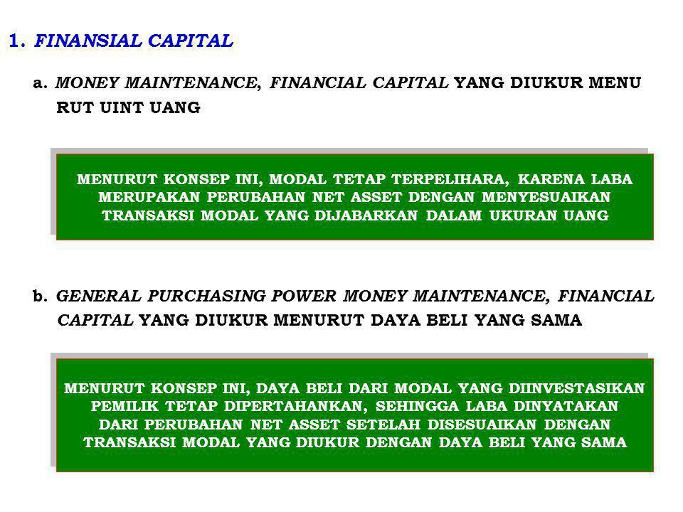 1. FINANSIAL CAPITAL a. MONEY MAINTENANCE, FINANCIAL CAPITAL YANG DIUKUR MENU. RUT UINT UANG.