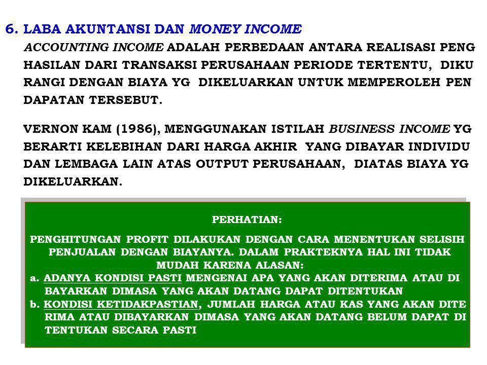 6. LABA AKUNTANSI DAN MONEY INCOME