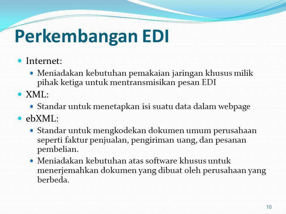 Perkembangan EDI Internet: XML: ebXML: