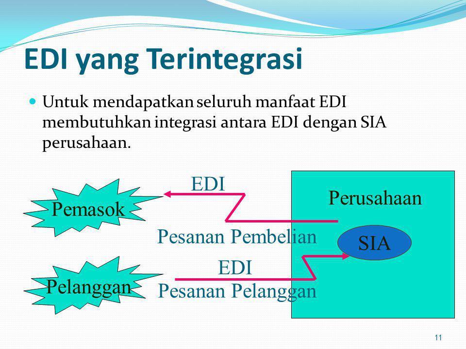 EDI yang Terintegrasi EDI Pemasok Pesanan Pembelian SIA EDI Pelanggan