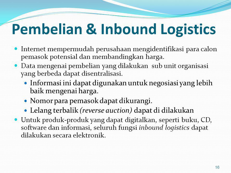 Pembelian & Inbound Logistics