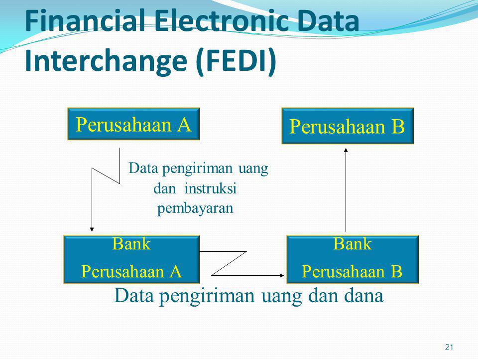 Financial Electronic Data Interchange (FEDI)