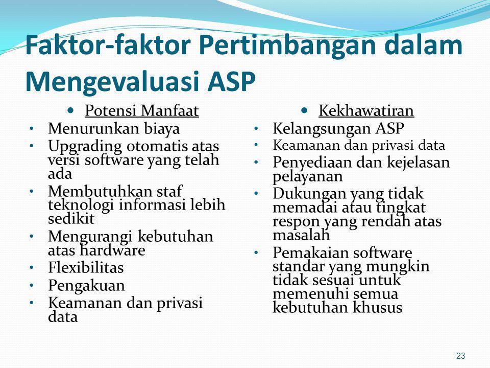 Faktor-faktor Pertimbangan dalam Mengevaluasi ASP