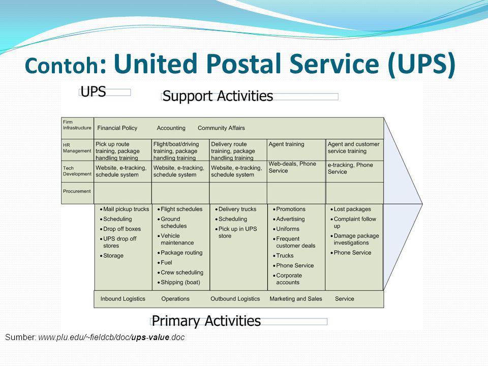 Contoh: United Postal Service (UPS)