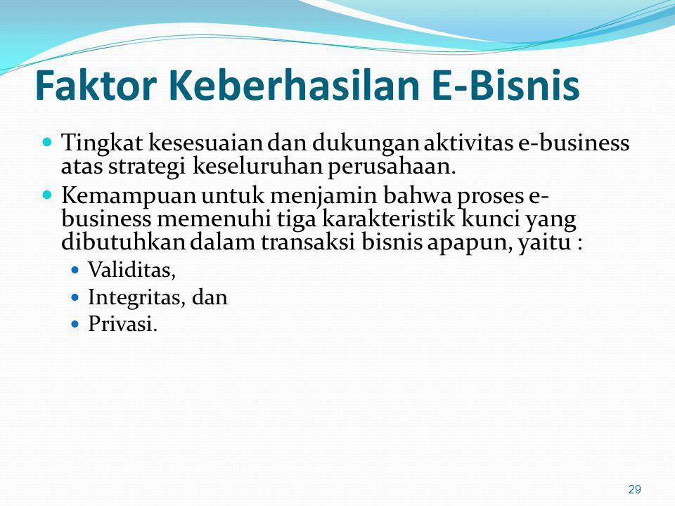 Faktor Keberhasilan E-Bisnis