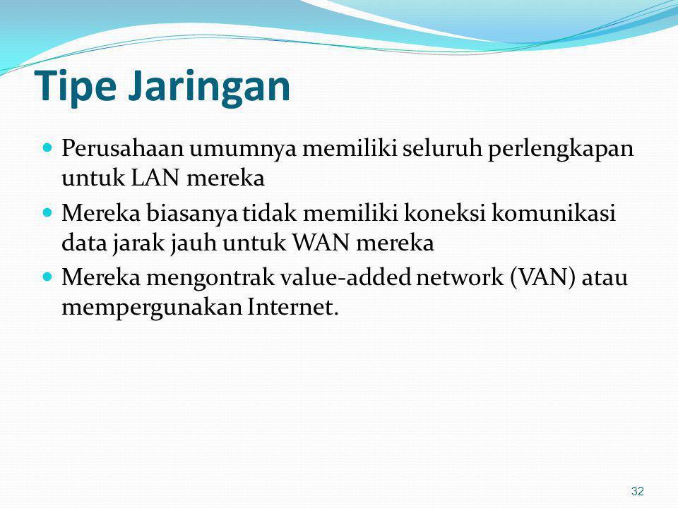 Tipe Jaringan Perusahaan umumnya memiliki seluruh perlengkapan untuk LAN mereka.