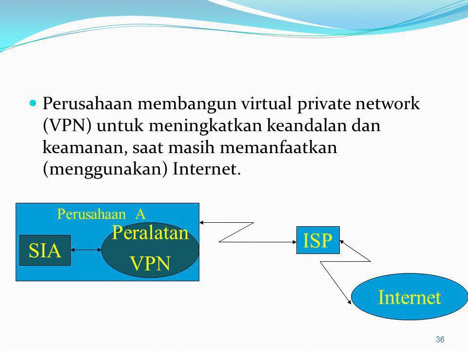 Perusahaan A Peralatan ISP VPN SIA Internet