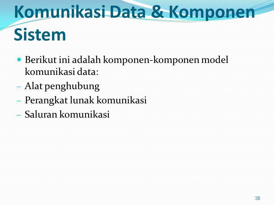 Komunikasi Data & Komponen Sistem