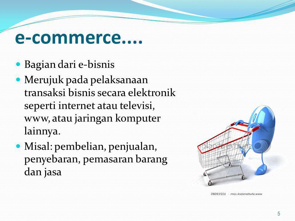 e-commerce.... Bagian dari e-bisnis