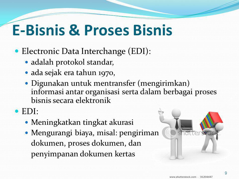 E-Bisnis & Proses Bisnis