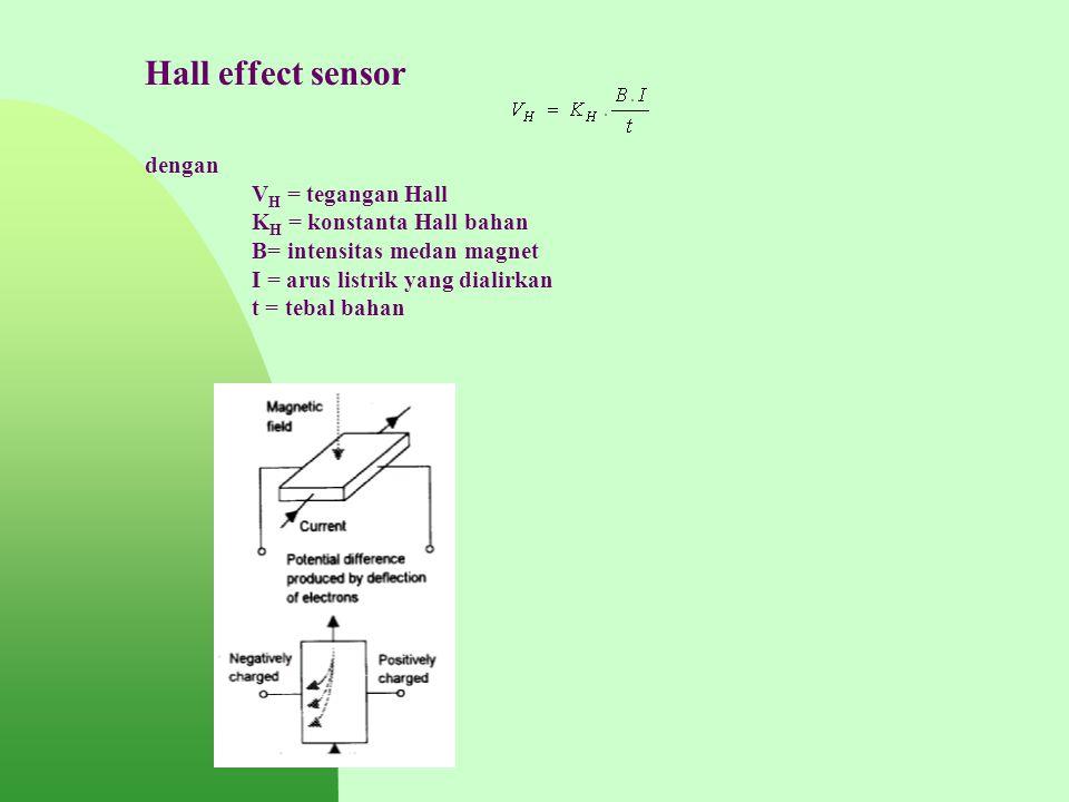 Hall effect sensor dengan VH = tegangan Hall KH = konstanta Hall bahan