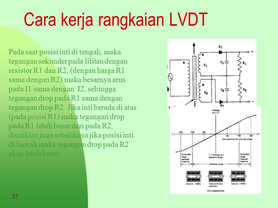 Cara kerja rangkaian LVDT