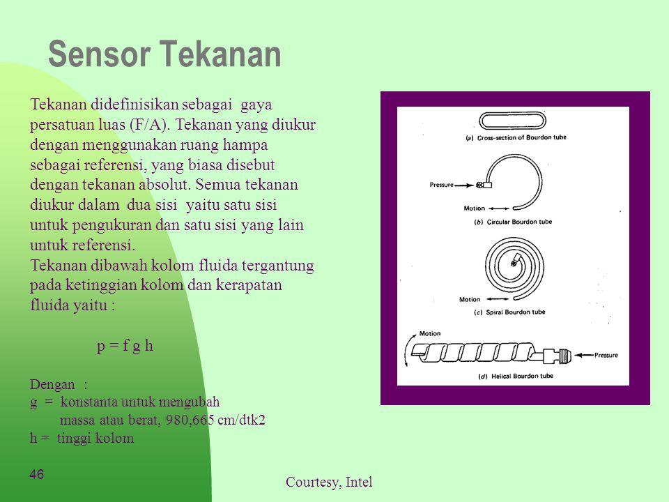 Sensor Tekanan