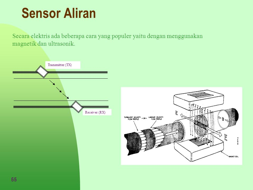 Sensor Aliran Secara elektris ada beberapa cara yang populer yaitu dengan menggunakan magnetik dan ultrasonik.