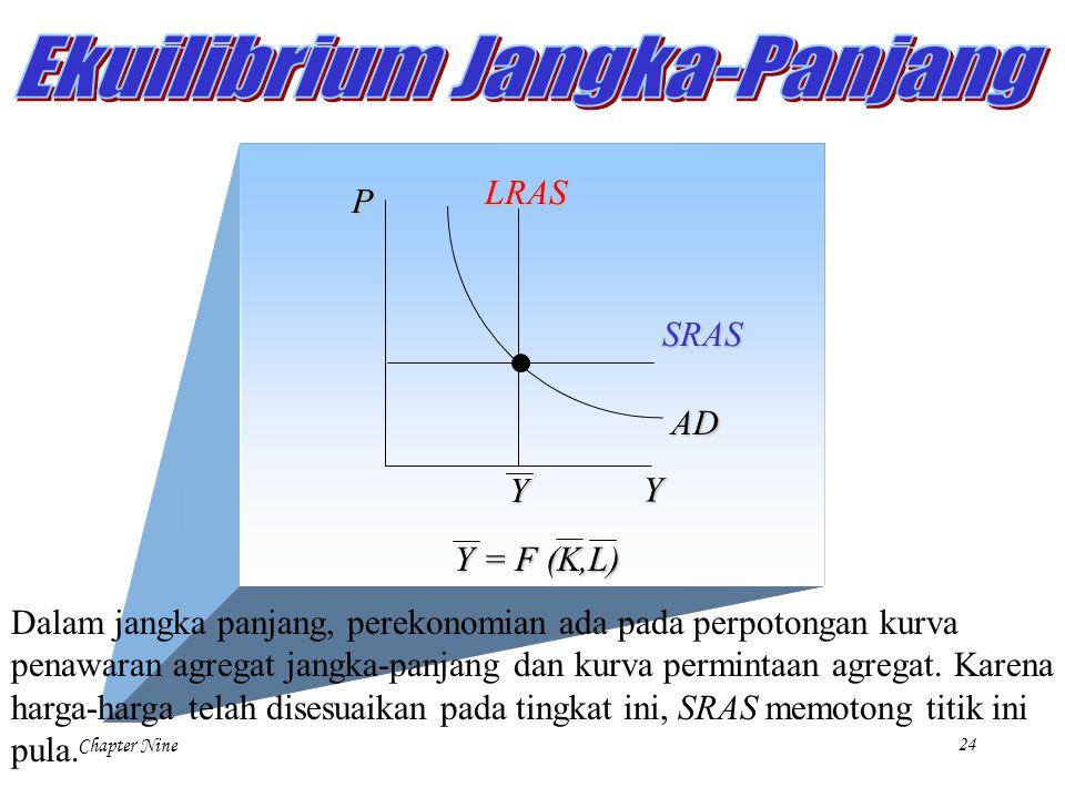 Ekuilibrium Jangka-Panjang