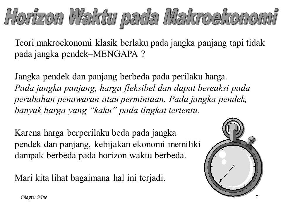 Horizon Waktu pada Makroekonomi