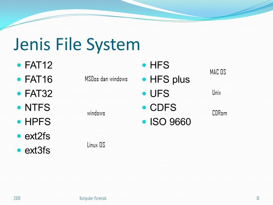 Jenis File System FAT12 FAT16 FAT32 NTFS HPFS ext2fs ext3fs HFS