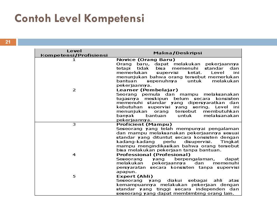 Contoh Level Kompetensi