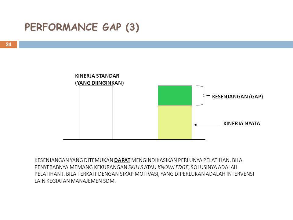 PERFORMANCE GAP (3) KINERJA STANDAR (YANG DIINGINKAN)