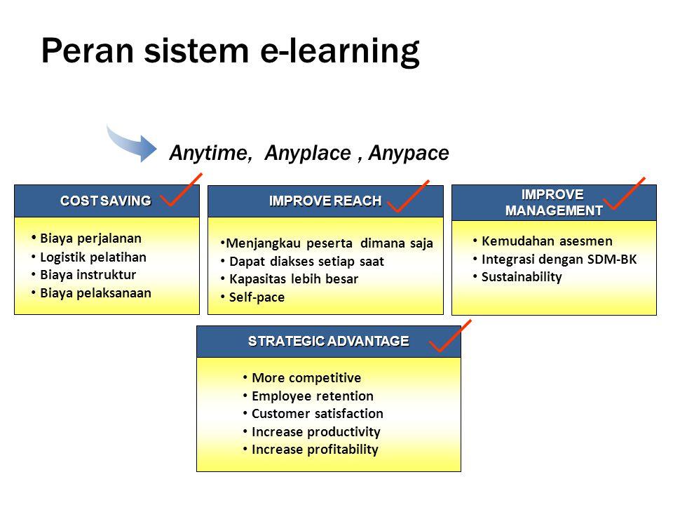 Peran sistem e-learning