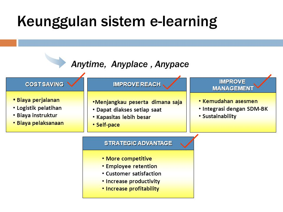 Keunggulan sistem e-learning