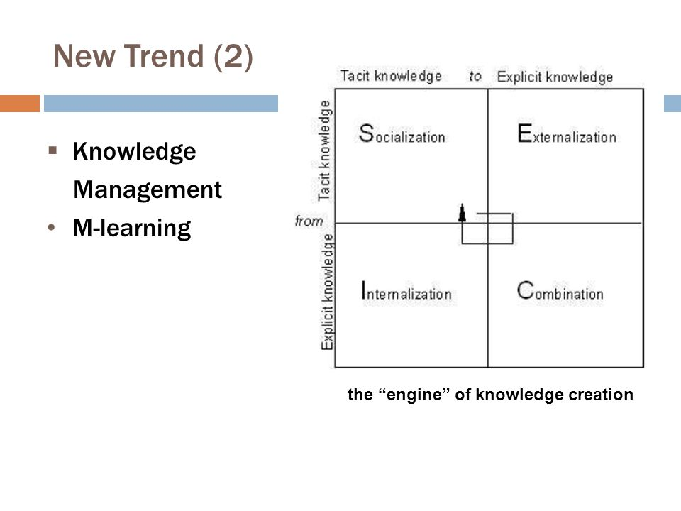 New Trend (2) Knowledge Management M-learning
