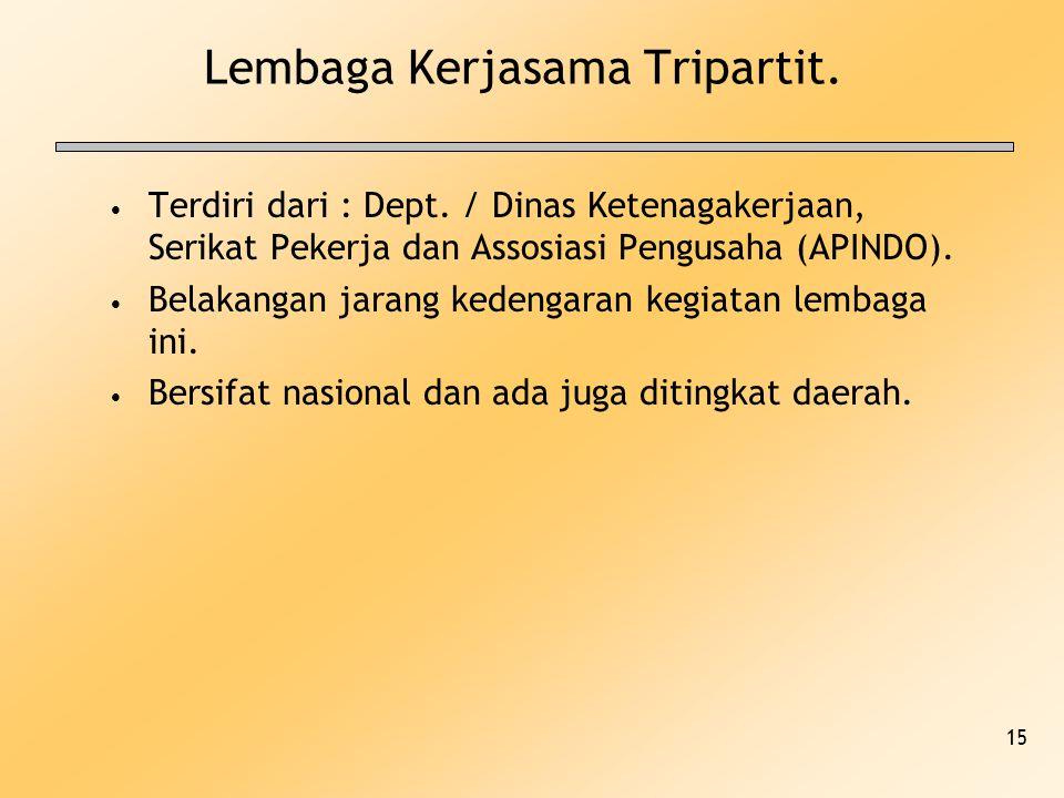 Lembaga Kerjasama Tripartit.