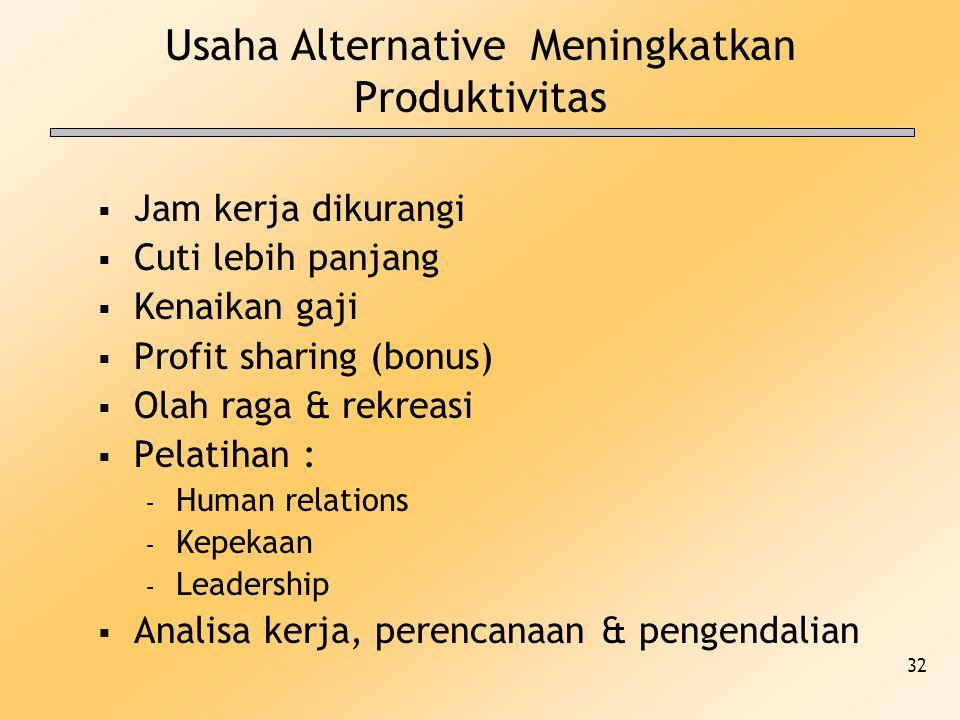 Usaha Alternative Meningkatkan Produktivitas
