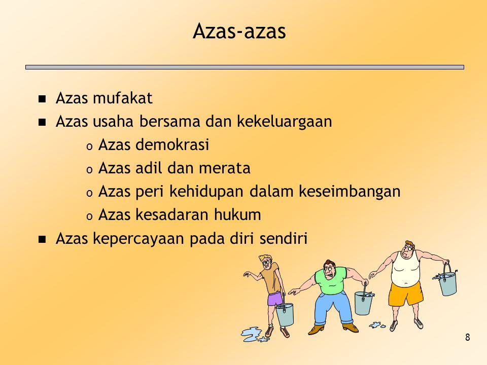 Azas-azas Azas mufakat Azas usaha bersama dan kekeluargaan