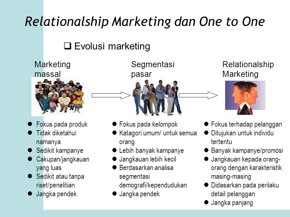 Relationalship Marketing dan One to One