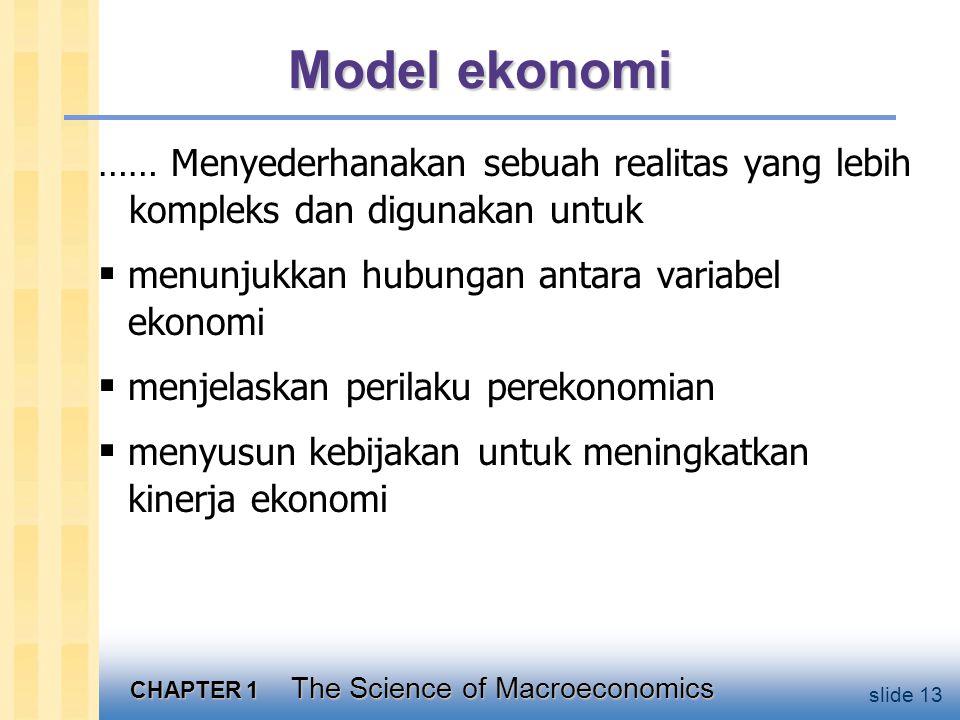 Contoh model: Pasokan & permintaan untuk mobil baru