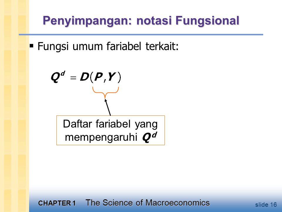 Penyimpangan: notasi Fungsional