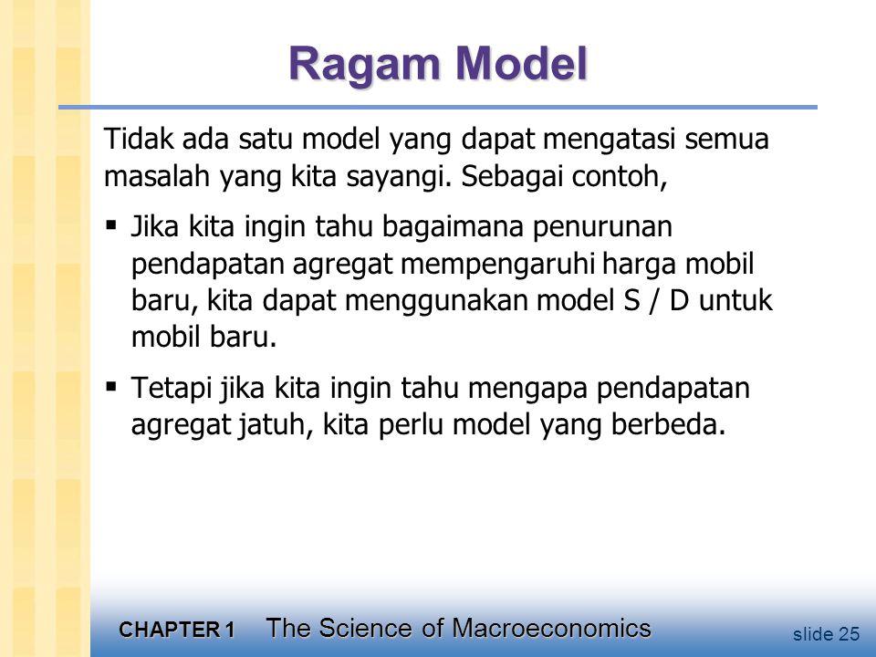 Ragam Model