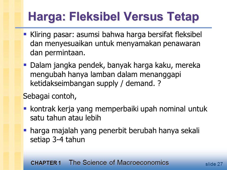 Harga: Fleksibel Versus Tetap