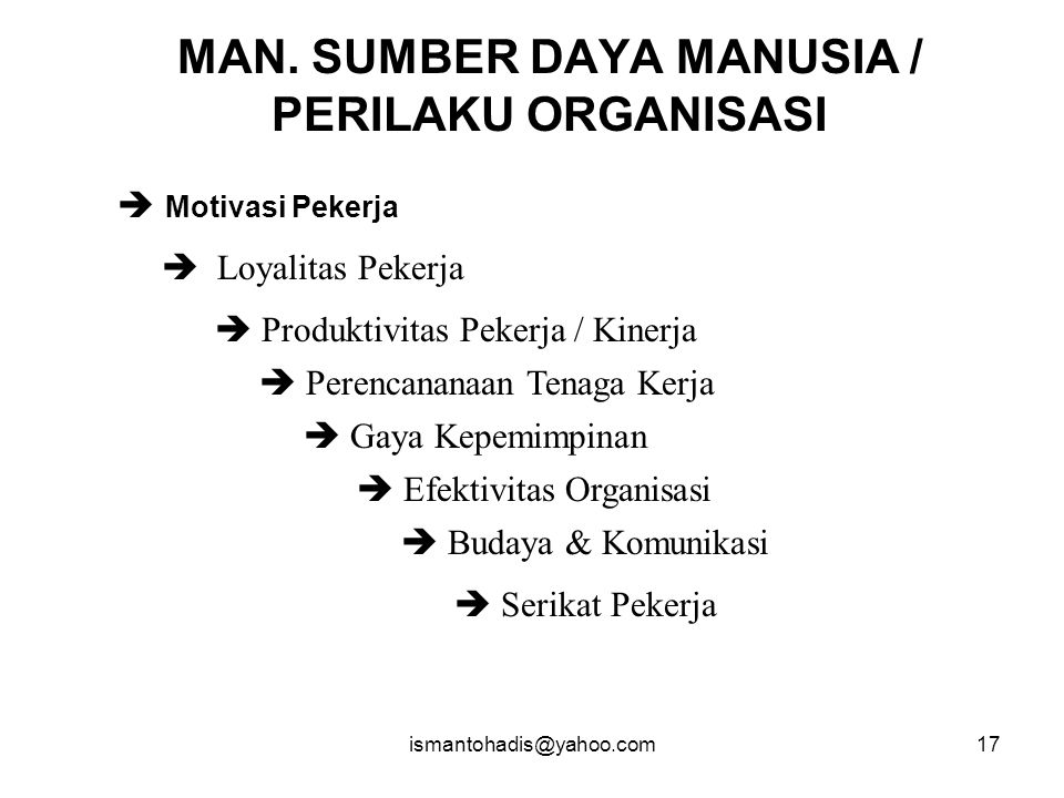 MAN. SUMBER DAYA MANUSIA / PERILAKU ORGANISASI
