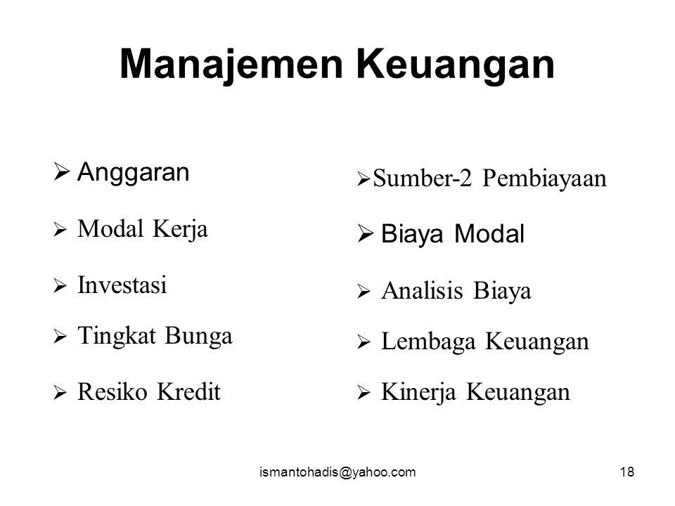 Manajemen Keuangan Anggaran Sumber-2 Pembiayaan Modal Kerja
